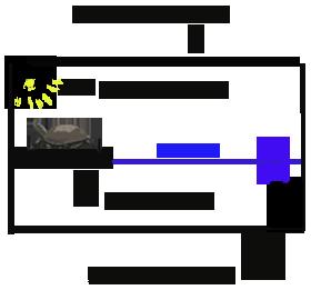 Key elements of a basic turtle tank setup.